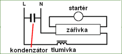 Cso 2012 Komplexni Pohled Na Provoz Led Trubic Elektrika Cz