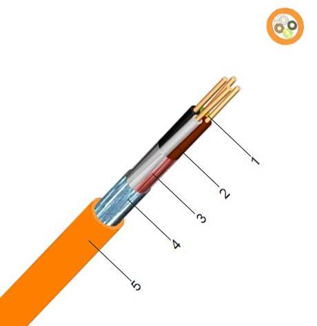 TIP na bezhalogenový ovládací stíněný kabel