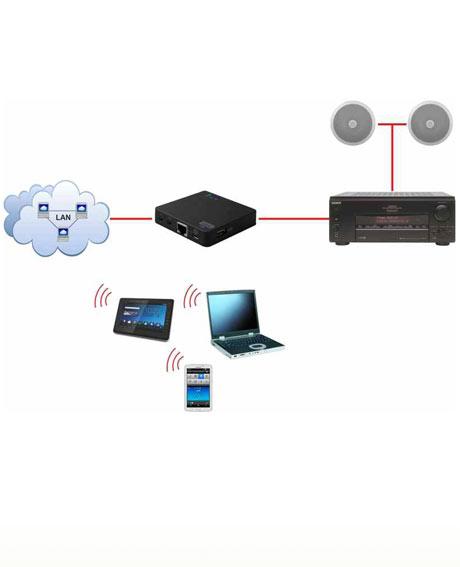 Multiroom systém MRS 1160 s novým streamovacím modulem