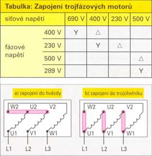 http://elektrika.cz/obr/stitzapvinmot.jpg