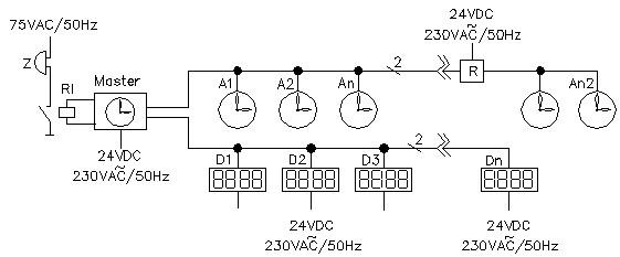 Schematicky Vykres Rozvodu Jednotneho Casu Elektrika Cz Portal O